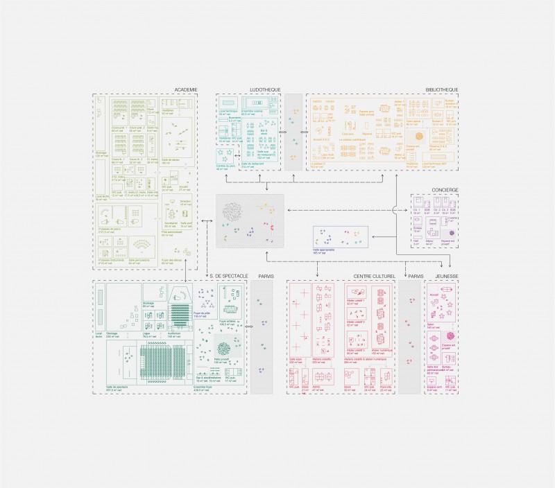 16(04)-A-CULTURAL-BUILDING_SCHEMA_ORGANIGRAMME